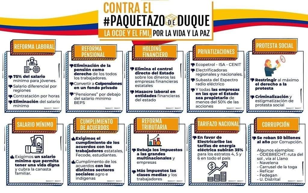 """Fuente: Valenzuela, Santiago (2019) """"Estas son las motivaciones del paro con las que Iván Duque se ha enredado"""" El Pacifista."""